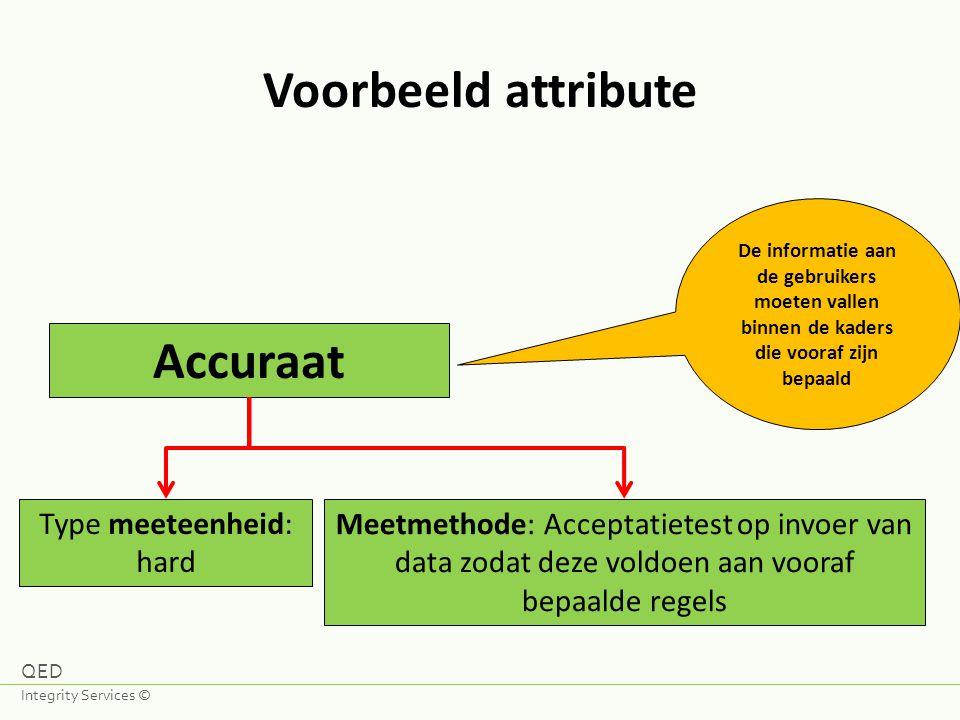 Voorbeeld attribute Accuraat De informatie aan de gebruikers moeten vallen binnen de kaders die vooraf zijn bepaald Type meeteenheid: hard Meetmethode