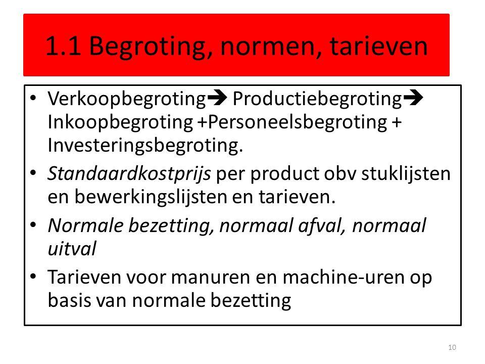 1.1 Begroting, normen, tarieven • Verkoopbegroting  Productiebegroting  Inkoopbegroting +Personeelsbegroting + Investeringsbegroting. • Standaardkos