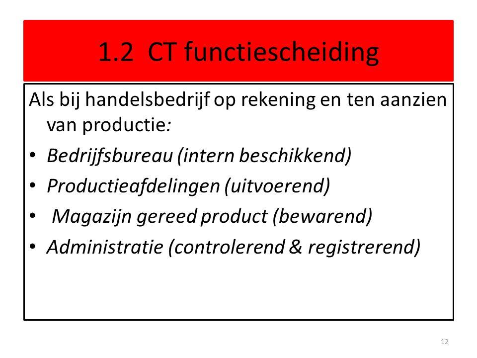 1.2 CT functiescheiding Als bij handelsbedrijf op rekening en ten aanzien van productie: • Bedrijfsbureau (intern beschikkend) • Productieafdelingen (
