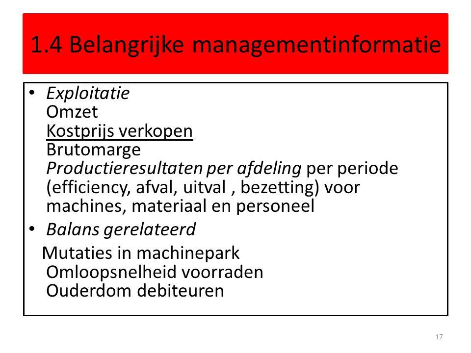 1.4 Belangrijke managementinformatie • Exploitatie Omzet Kostprijs verkopen Brutomarge Productieresultaten per afdeling per periode (efficiency, afval