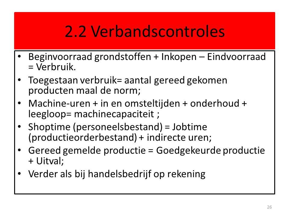 2.2 Verbandscontroles • Beginvoorraad grondstoffen + Inkopen – Eindvoorraad = Verbruik. • Toegestaan verbruik= aantal gereed gekomen producten maal de