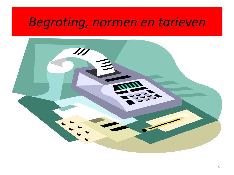 1.1 Begroting, normen, tarieven • Verkoopbegroting  Productiebegroting  Inkoopbegroting +Personeelsbegroting + Investeringsbegroting.