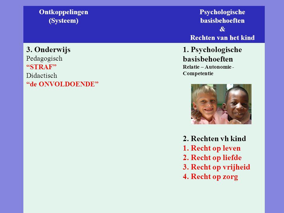Het pedagogische antwoord op alle ontkoppelingen Ontkoppelingen (Systeem) Psychologische basisbehoeften & Rechten van het kind 3. Onderwijs Pedagogisc