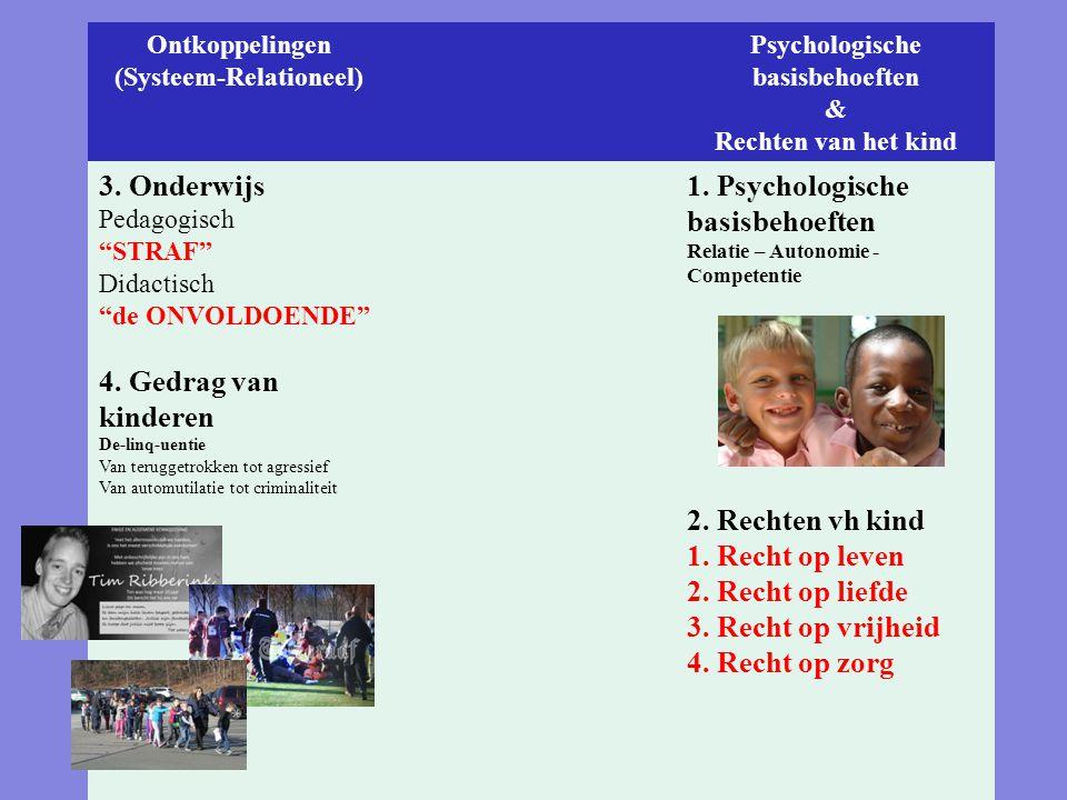 Het pedagogische antwoord op alle ontkoppelingen Ontkoppelingen (Systeem-Relationeel) Psychologische basisbehoeften & Rechten van het kind 3. Onderwij