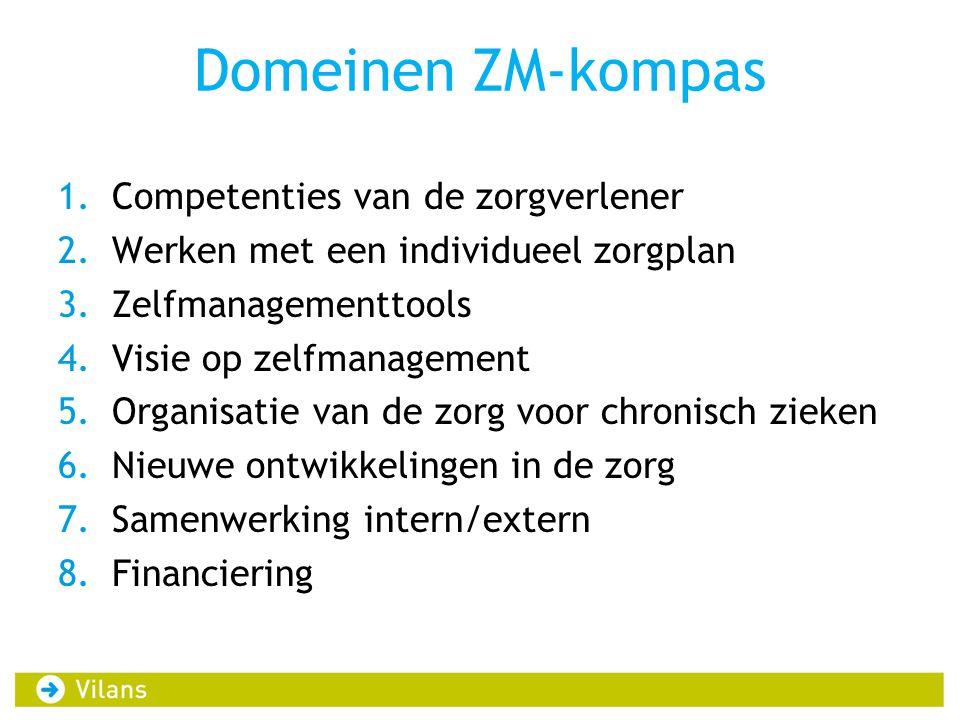 Domeinen ZM-kompas 1.Competenties van de zorgverlener 2.Werken met een individueel zorgplan 3.Zelfmanagementtools 4.Visie op zelfmanagement 5.Organisa