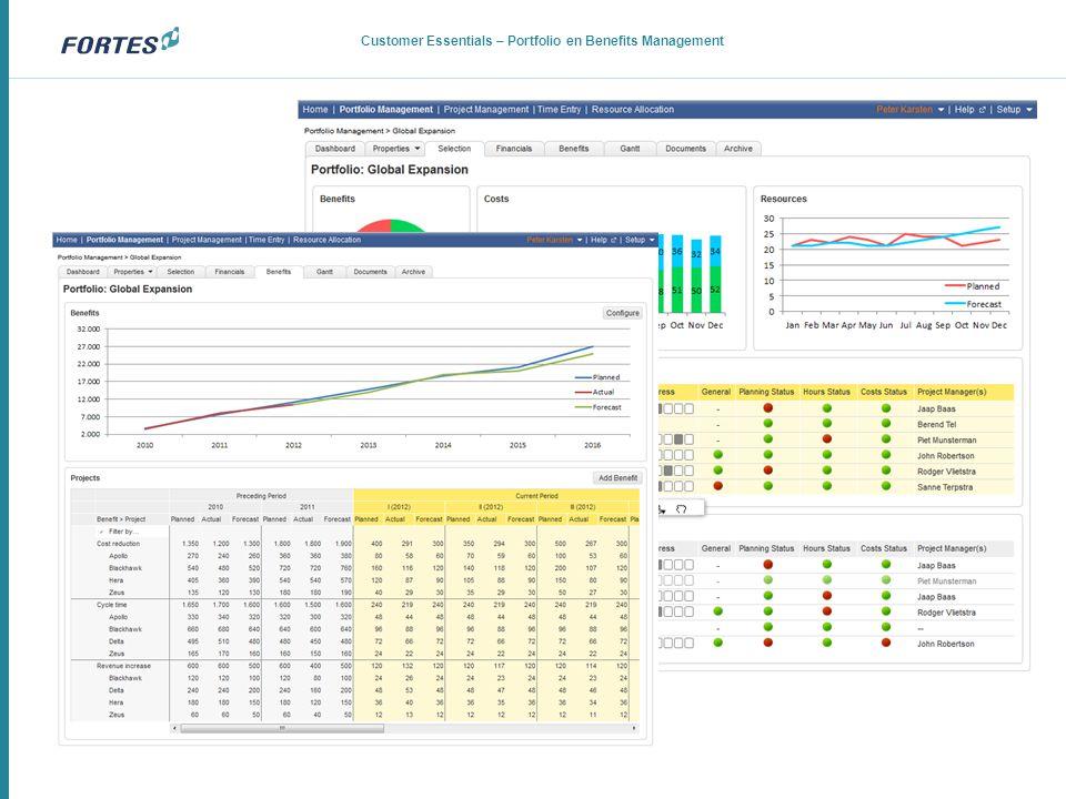 Impressie Customer Essentials – Portfolio en Benefits Management