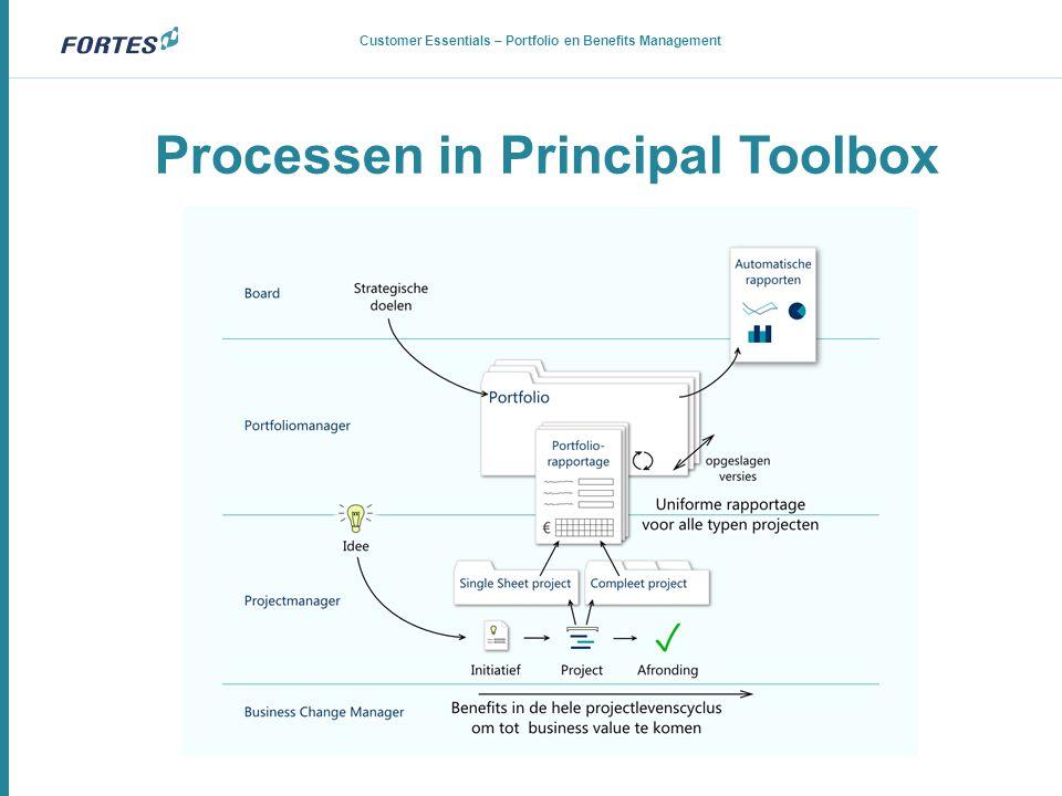 Processen in Principal Toolbox Customer Essentials – Portfolio en Benefits Management