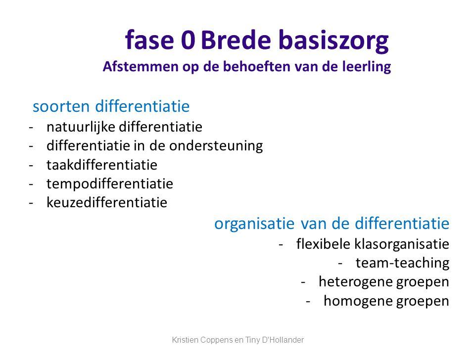 fase 0Brede basiszorg Afstemmen op de behoeften van de leerling soorten differentiatie -natuurlijke differentiatie -differentiatie in de ondersteuning