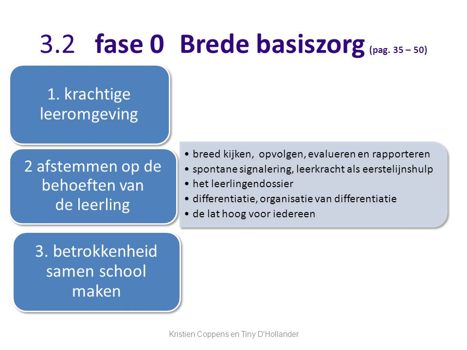 3.2 fase 0Brede basiszorg (pag.35 – 50) 1.
