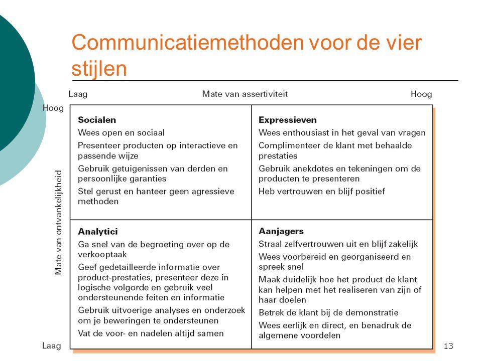 Communicatiemethoden voor de vier stijlen 13