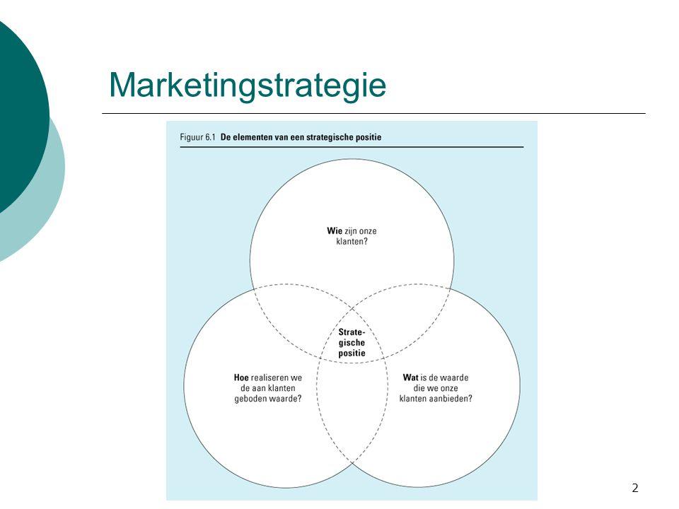 2 Marketingstrategie