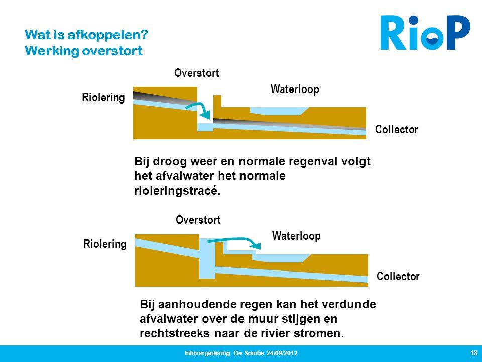 Infovergadering De Sombe 24/09/2012 18 Bij droog weer en normale regenval volgt het afvalwater het normale rioleringstracé. Overstort Waterloop Collec
