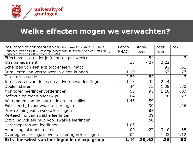 Welke effecten mogen we verwachten? Resutaten experimenten van: Houtveen & Van de Grift, (2012); Houtveen, Van de Grift & Brokamp (accepted); Houtveen
