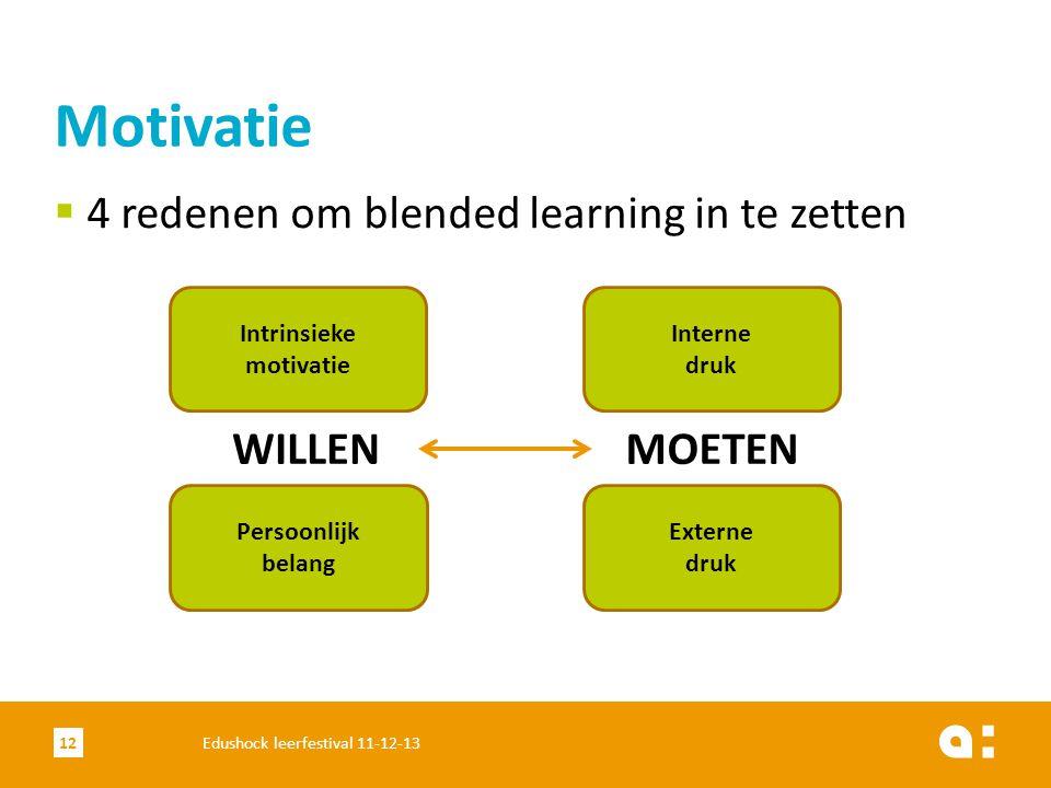  4 redenen om blended learning in te zetten Motivatie 12Edushock leerfestival 11-12-13 Intrinsieke motivatie Persoonlijk belang Interne druk Externe