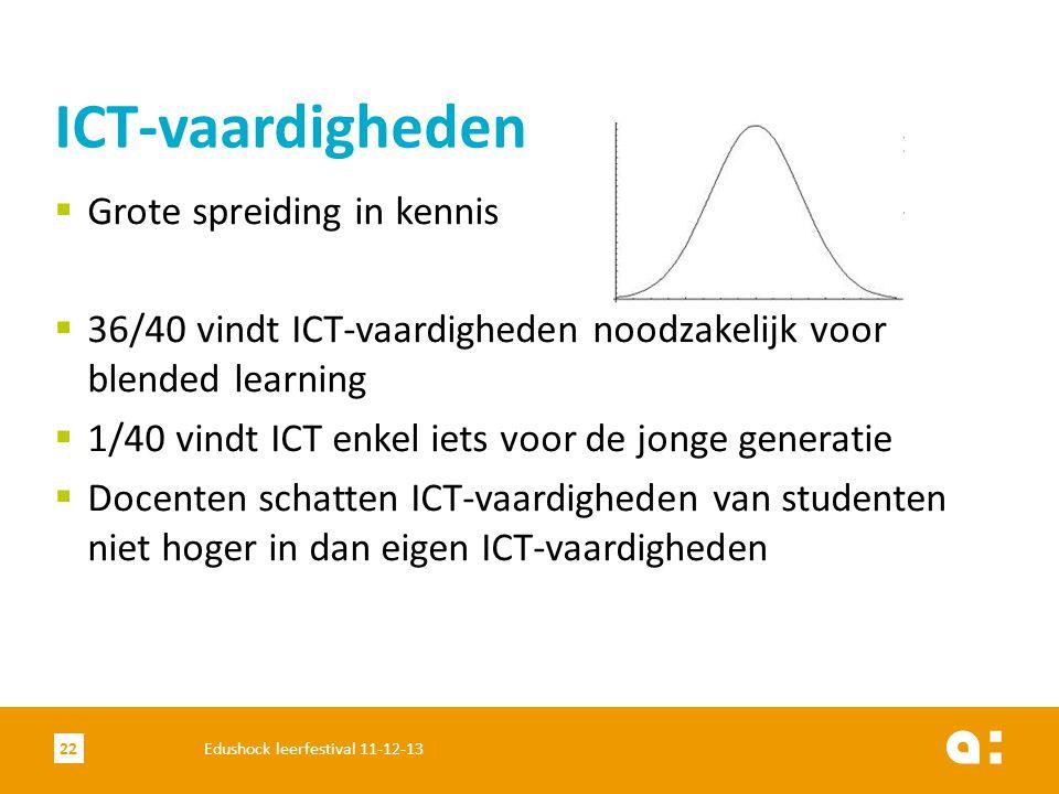  Grote spreiding in kennis  36/40 vindt ICT-vaardigheden noodzakelijk voor blended learning  1/40 vindt ICT enkel iets voor de jonge generatie  Do