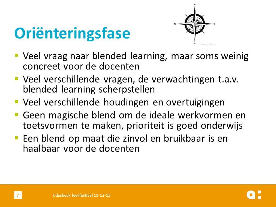 Definiëren van de doelstelling 8Edushock leerfestival 11-12-13 Hoe kunnen we zinvol, op maat van de opleiding en op maat van de docent, inzetten op blended learning?