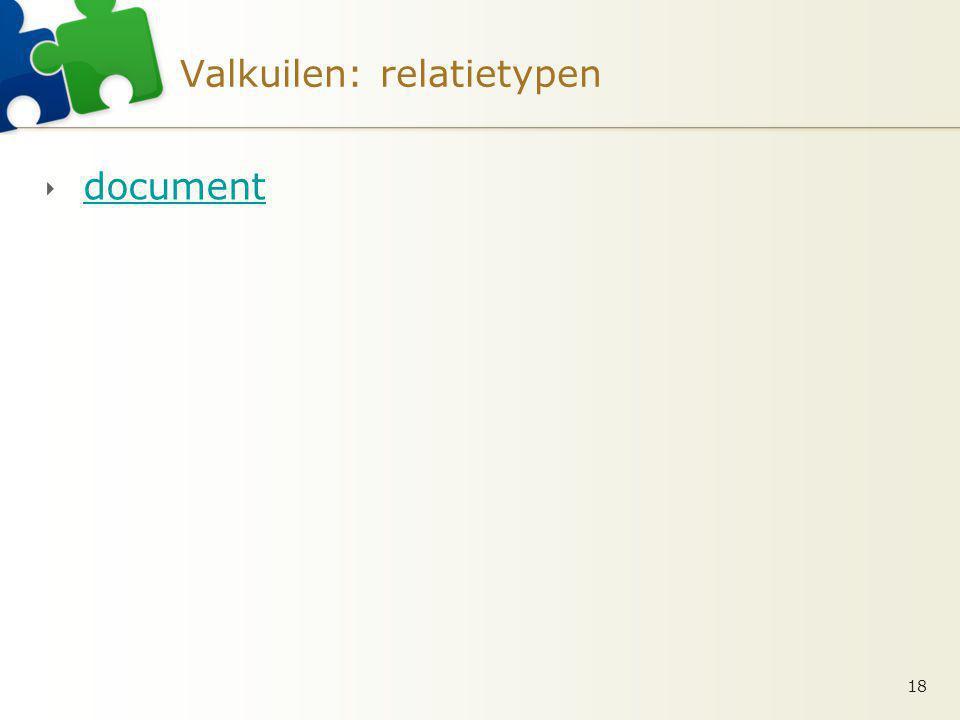 Valkuilen: relatietypen  document document 18