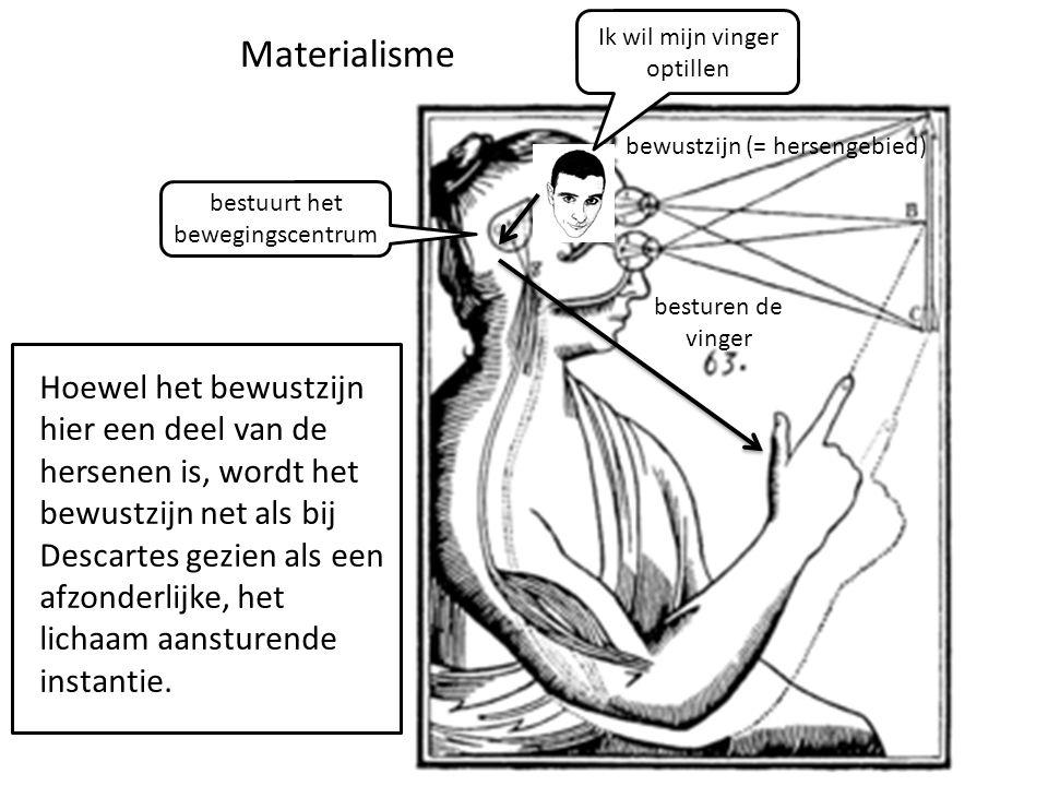 Materialisme bewustzijn (= hersengebied) bestuurt het bewegingscentrum besturen de vinger Ik wil mijn vinger optillen Hoewel het bewustzijn hier een deel van de hersenen is, wordt het bewustzijn net als bij Descartes gezien als een afzonderlijke, het lichaam aansturende instantie.