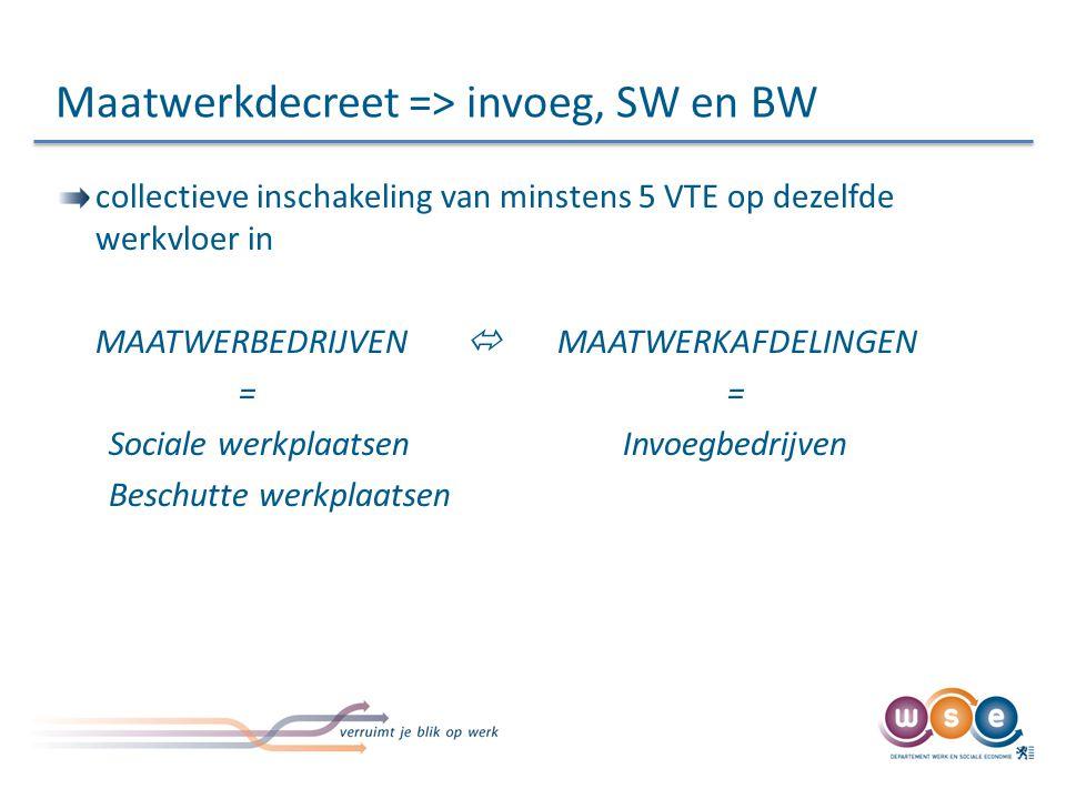 Maatwerkdecreet => invoeg, SW en BW collectieve inschakeling van minstens 5 VTE op dezelfde werkvloer in MAATWERBEDRIJVEN  MAATWERKAFDELINGEN = = Sociale werkplaatsen Invoegbedrijven Beschutte werkplaatsen