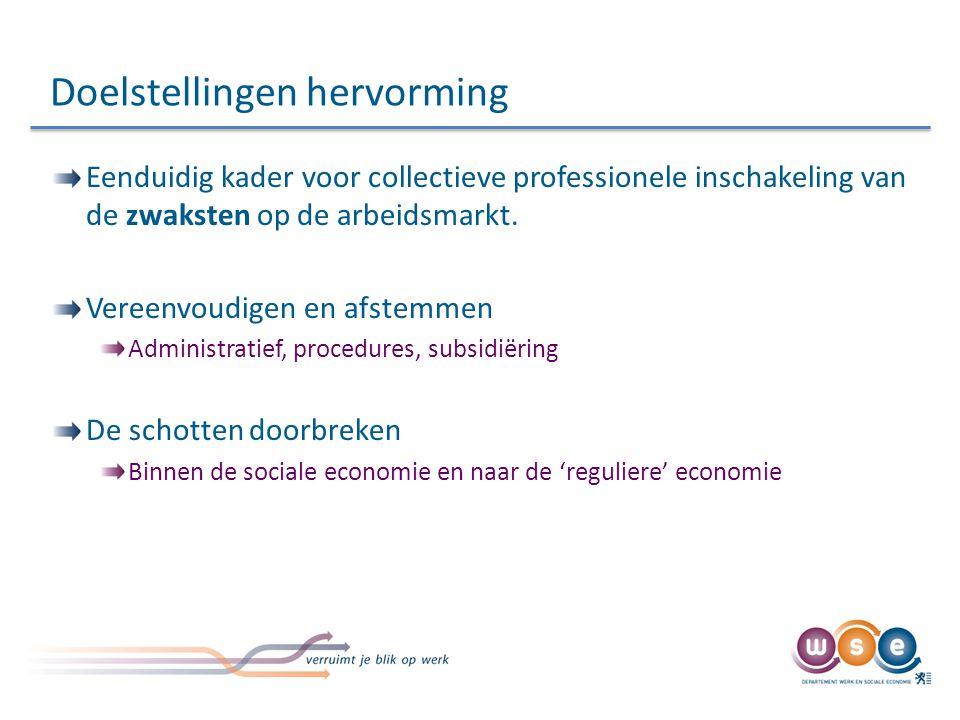 Doelstellingen hervorming Optimale ondersteuning van inschakeling, begeleiding en ondersteuning uitgangspunt: ongeacht de plaats van tewerkstelling  zelfde ondersteuning bij individuele of collectieve inschakeling op maat van de werknemer (via maatwerkdecreet en lokale diensteneconomie) op maat van de werkgever (via hervorming van het ondersteuningsinstrumentarium)