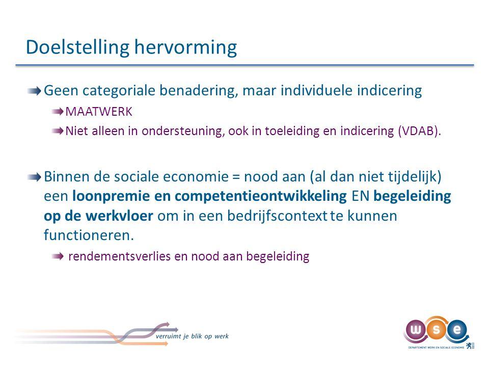 Doelstelling hervorming Geen categoriale benadering, maar individuele indicering MAATWERK Niet alleen in ondersteuning, ook in toeleiding en indicering (VDAB).