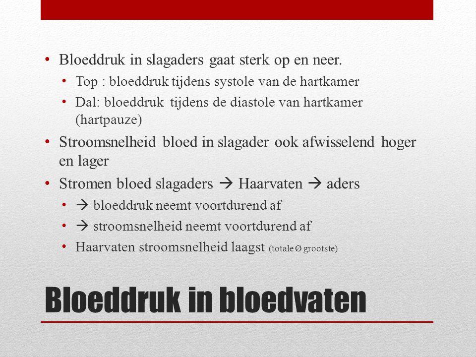 Bloeddruk in bloedvaten • Bloeddruk in slagaders gaat sterk op en neer. • Top : bloeddruk tijdens systole van de hartkamer • Dal: bloeddruk tijdens de