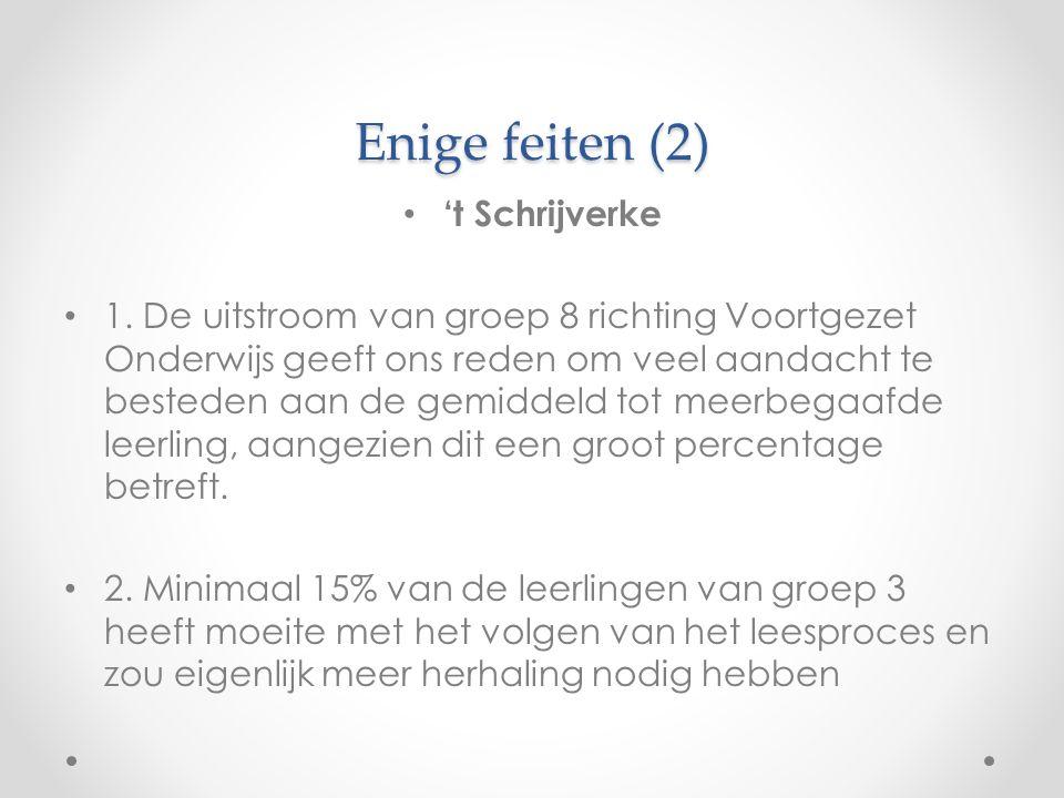 Enige feiten (2) • 't Schrijverke • 1. De uitstroom van groep 8 richting Voortgezet Onderwijs geeft ons reden om veel aandacht te besteden aan de gemi