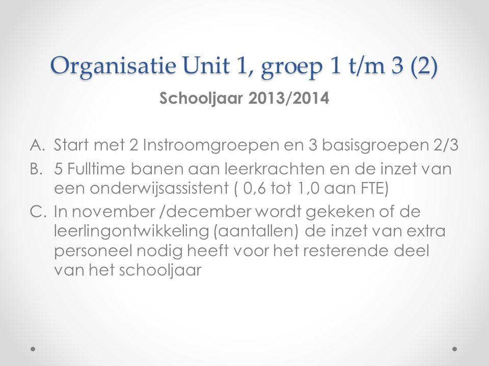 Organisatie Unit 1, groep 1 t/m 3 (2) Schooljaar 2013/2014 A.Start met 2 Instroomgroepen en 3 basisgroepen 2/3 B.5 Fulltime banen aan leerkrachten en de inzet van een onderwijsassistent ( 0,6 tot 1,0 aan FTE) C.In november /december wordt gekeken of de leerlingontwikkeling (aantallen) de inzet van extra personeel nodig heeft voor het resterende deel van het schooljaar