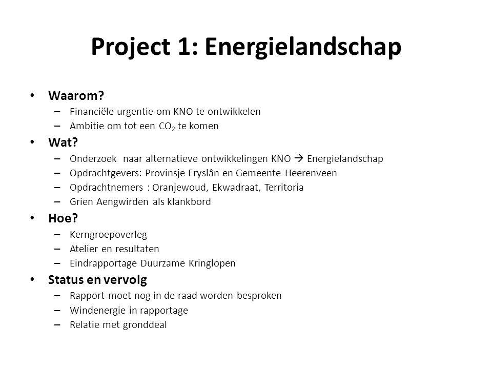 Project 1: Energielandschap • Waarom.