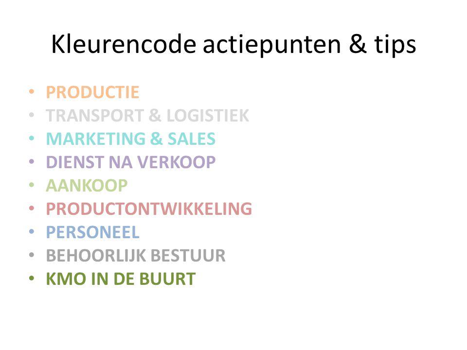 Kleurencode actiepunten & tips • PRODUCTIE • TRANSPORT & LOGISTIEK • MARKETING & SALES • DIENST NA VERKOOP • AANKOOP • PRODUCTONTWIKKELING • PERSONEEL