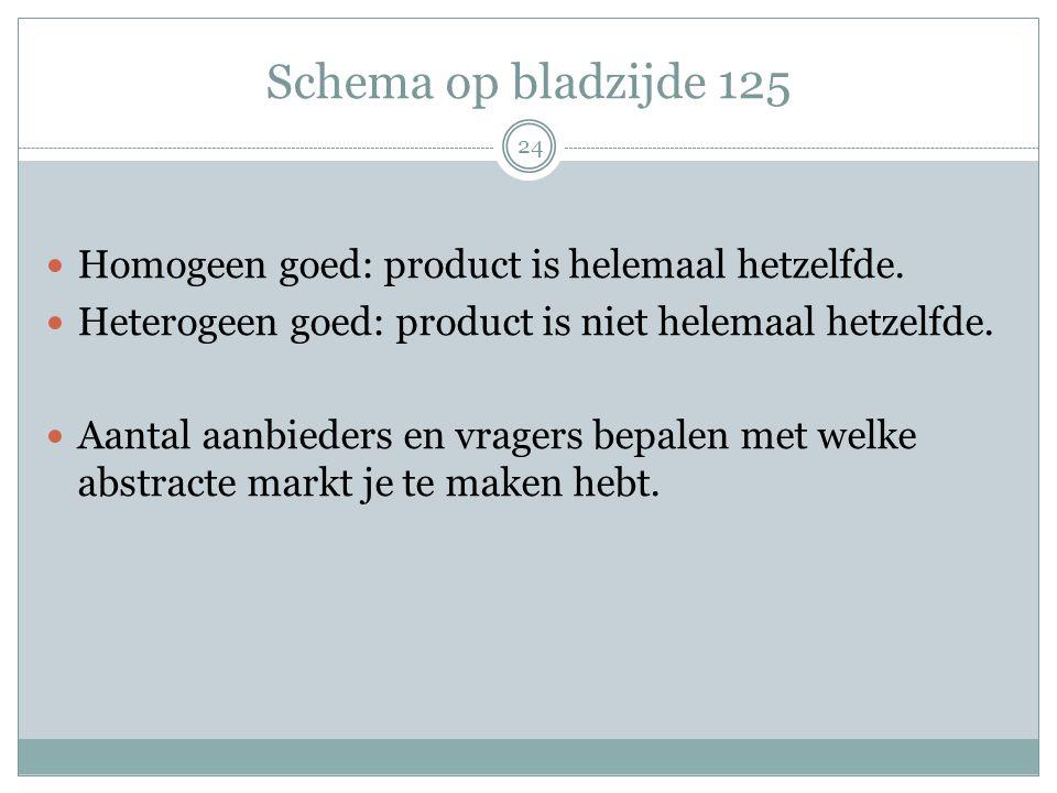 Schema op bladzijde 125 24  Homogeen goed: product is helemaal hetzelfde.  Heterogeen goed: product is niet helemaal hetzelfde.  Aantal aanbieders