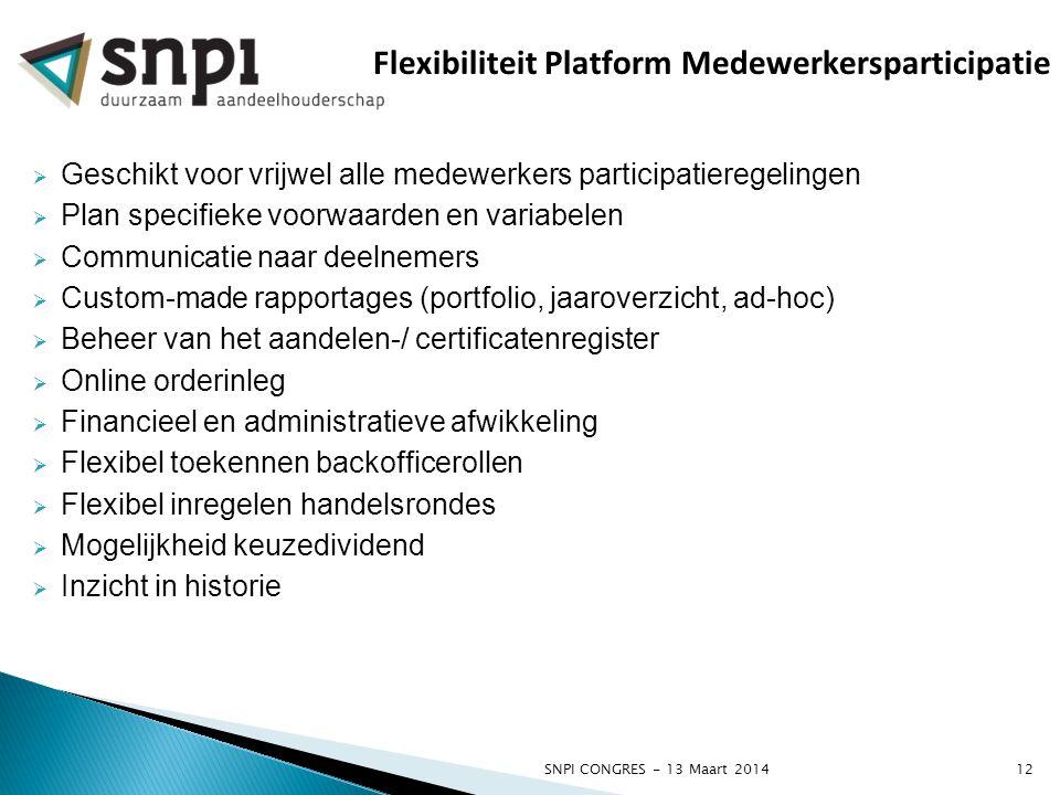 SNPI CONGRES - 13 Maart 201412  Geschikt voor vrijwel alle medewerkers participatieregelingen  Plan specifieke voorwaarden en variabelen  Communica