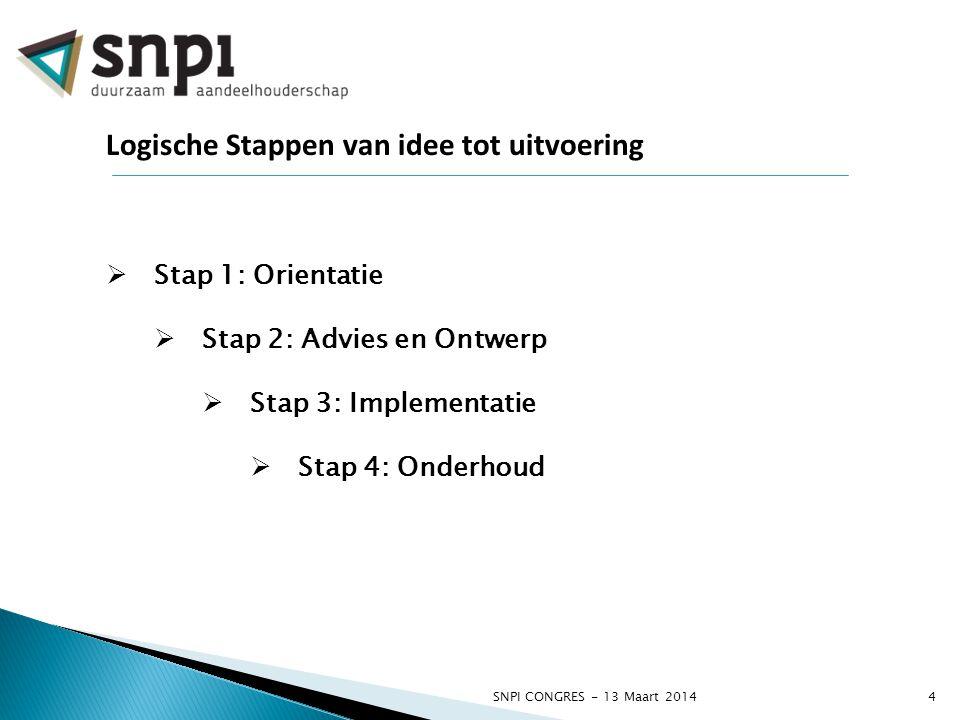 SNPI CONGRES - 13 Maart 20144  Stap 1: Orientatie  Stap 2: Advies en Ontwerp  Stap 3: Implementatie  Stap 4: Onderhoud Logische Stappen van idee t