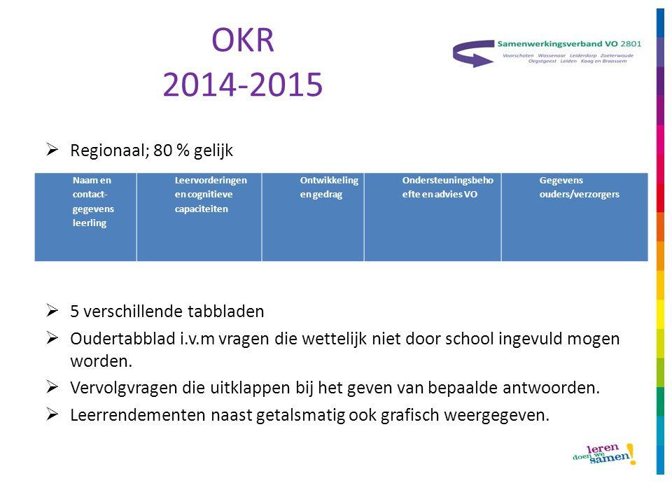 OKR 2014-2015  Regionaal; 80 % gelijk  5 verschillende tabbladen  Oudertabblad i.v.m vragen die wettelijk niet door school ingevuld mogen worden. 