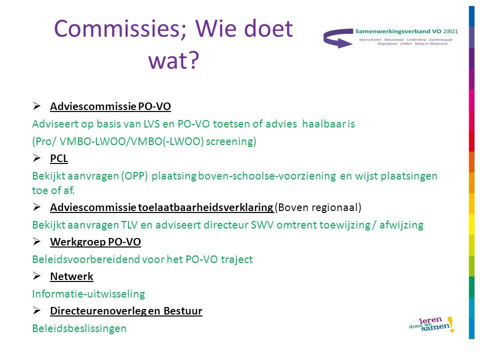 Commissies; Wie doet wat?  Adviescommissie PO-VO Adviseert op basis van LVS en PO-VO toetsen of advies haalbaar is (Pro/ VMBO-LWOO/VMBO(-LWOO) screen