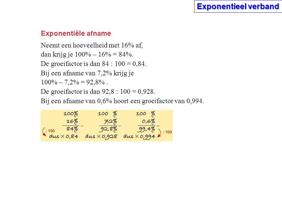 Exponentiële afname Neemt een hoeveelheid met 16% af, dan krijg je 100% – 16% = 84%. De groeifactor is dan 84 : 100 = 0,84. Bij een afname van 7,2% kr
