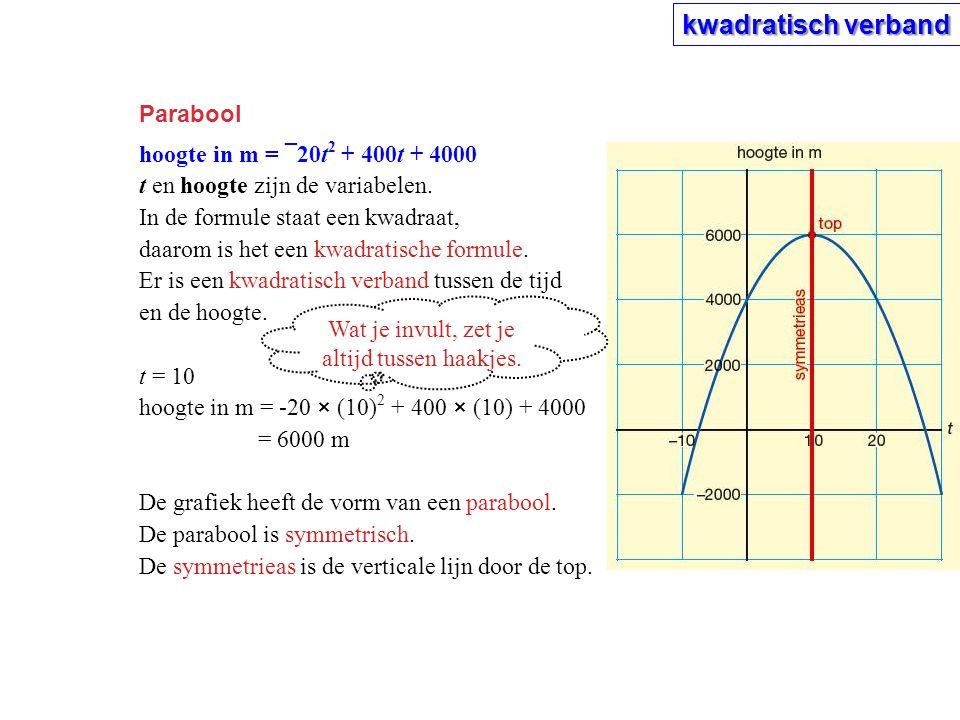 Parabool hoogte in m = ¯20t 2 + 400t + 4000 t en hoogte zijn de variabelen. In de formule staat een kwadraat, daarom is het een kwadratische formule.
