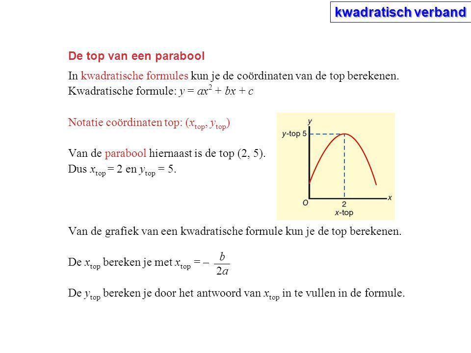De top van een parabool In kwadratische formules kun je de coördinaten van de top berekenen. Kwadratische formule: y = ax 2 + bx + c Notatie coördinat