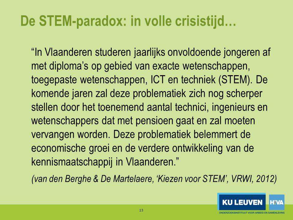 """""""In Vlaanderen studeren jaarlijks onvoldoende jongeren af met diploma's op gebied van exacte wetenschappen, toegepaste wetenschappen, ICT en techniek"""