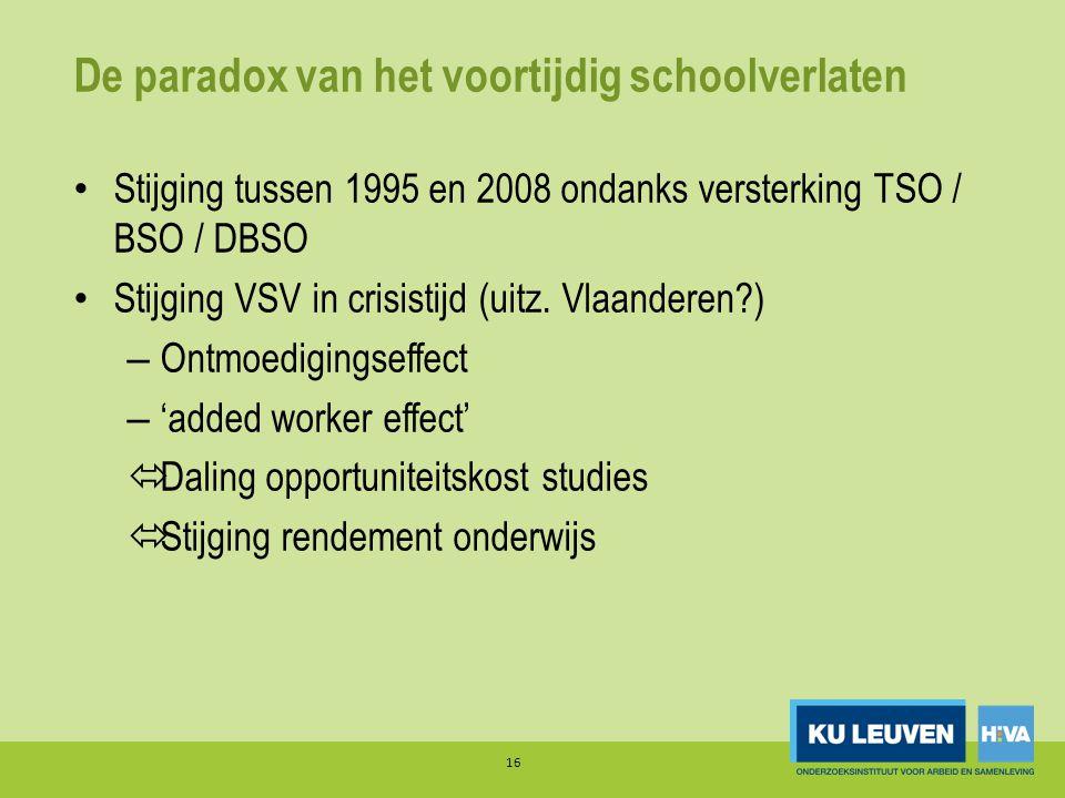 De paradox van het voortijdig schoolverlaten • Stijging tussen 1995 en 2008 ondanks versterking TSO / BSO / DBSO • Stijging VSV in crisistijd (uitz. V
