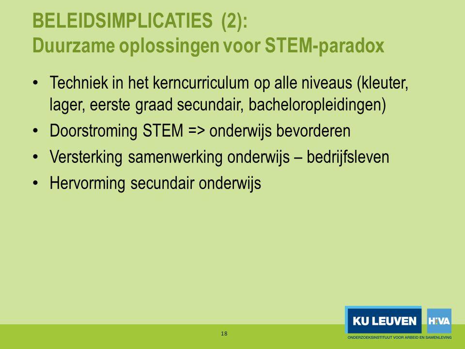 BELEIDSIMPLICATIES (2): Duurzame oplossingen voor STEM-paradox • Techniek in het kerncurriculum op alle niveaus (kleuter, lager, eerste graad secundai