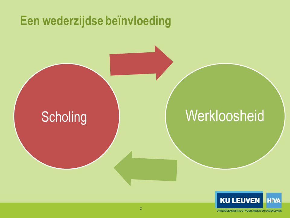 In Vlaanderen studeren jaarlijks onvoldoende jongeren af met diploma's op gebied van exacte wetenschappen, toegepaste wetenschappen, ICT en techniek (STEM).
