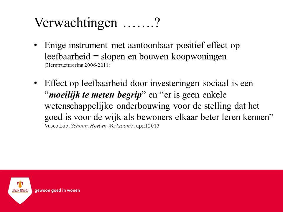 Verwachtingen …….? •Enige instrument met aantoonbaar positief effect op leefbaarheid = slopen en bouwen koopwoningen (Herstructurering 2006-2011) •Eff