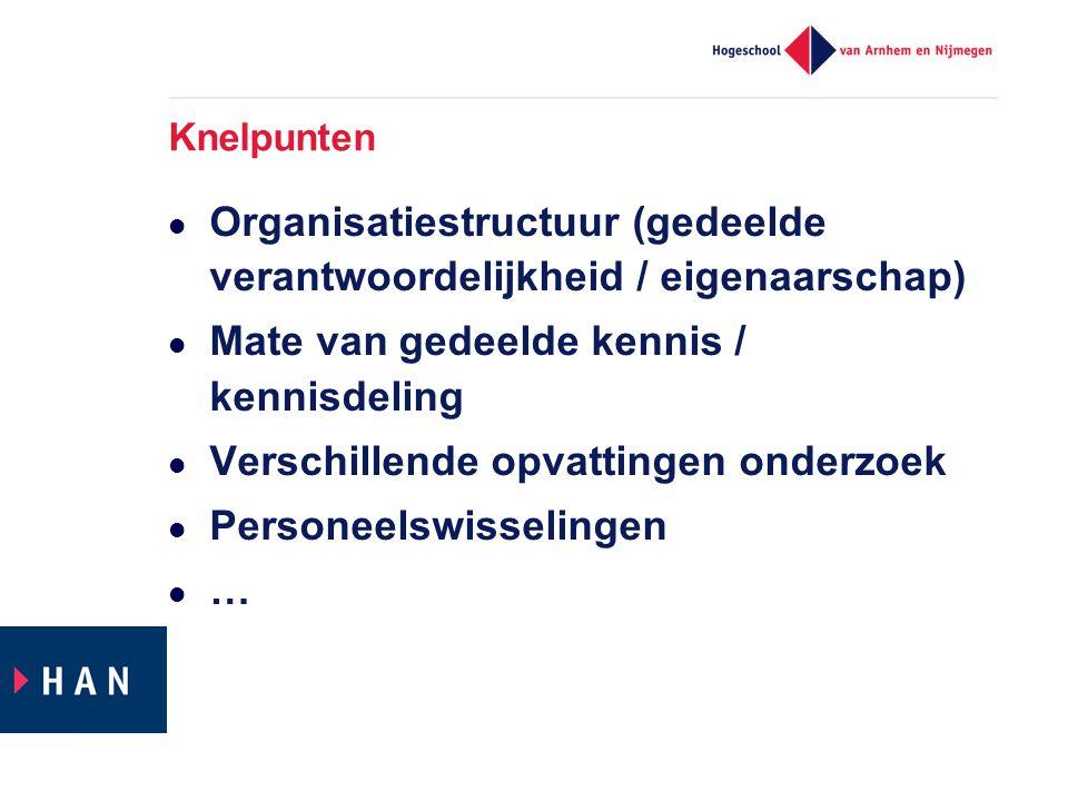 Knelpunten  Organisatiestructuur (gedeelde verantwoordelijkheid / eigenaarschap)  Mate van gedeelde kennis / kennisdeling  Verschillende opvattinge