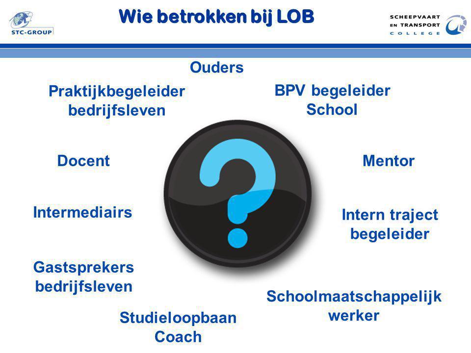 Wie betrokken bij LOB Praktijkbegeleider bedrijfsleven MentorDocent Intern traject begeleider Gastsprekers bedrijfsleven Intermediairs Schoolmaatschap