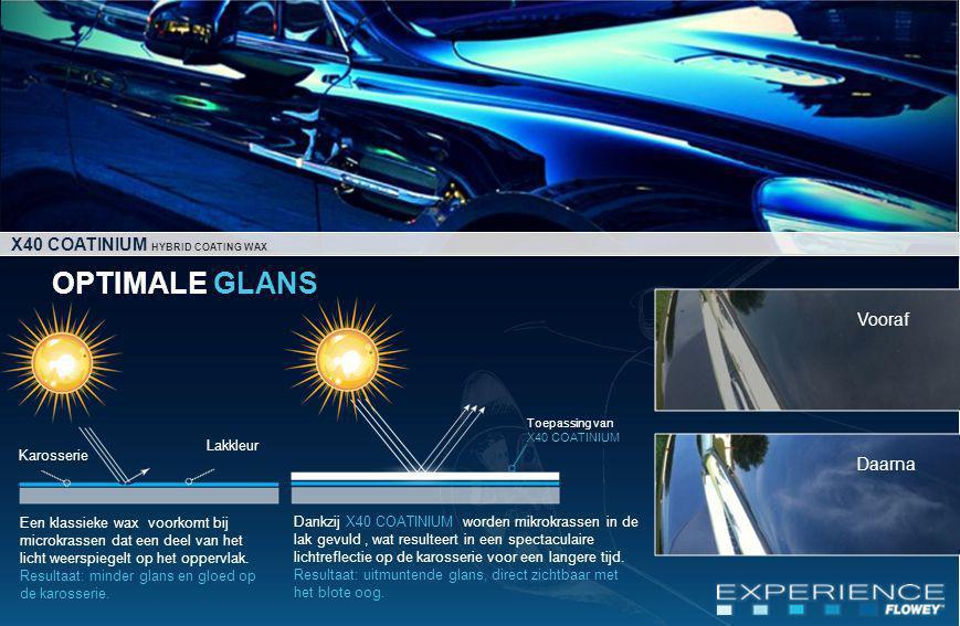 OPTIMALE GLANS Vooraf Daarna Karosserie Lakkleur Een klassieke wax voorkomt bij microkrassen dat een deel van het licht weerspiegelt op het oppervlak.