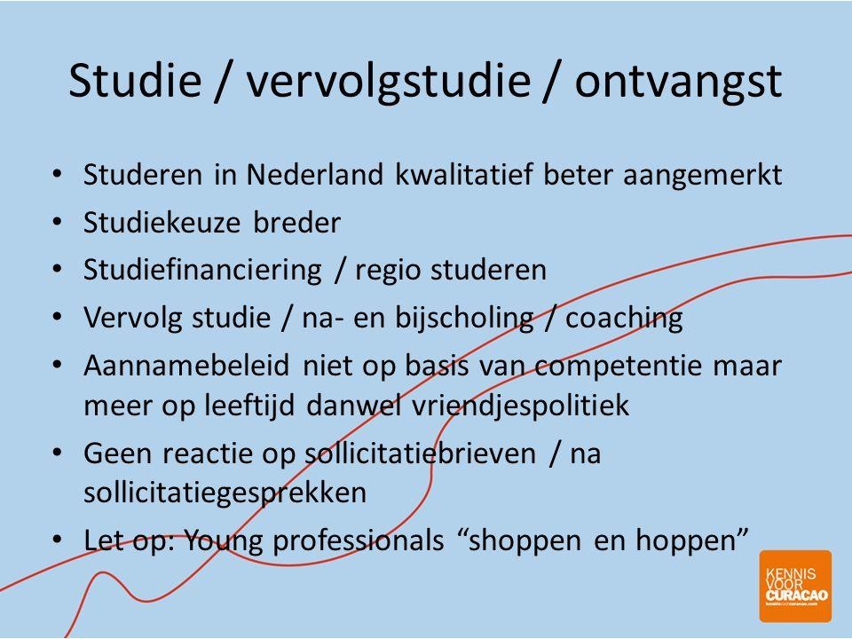 Studie / vervolgstudie / ontvangst • Studeren in Nederland kwalitatief beter aangemerkt • Studiekeuze breder • Studiefinanciering / regio studeren • Vervolg studie / na- en bijscholing / coaching • Aannamebeleid niet op basis van competentie maar meer op leeftijd danwel vriendjespolitiek • Geen reactie op sollicitatiebrieven / na sollicitatiegesprekken • Let op: Young professionals shoppen en hoppen