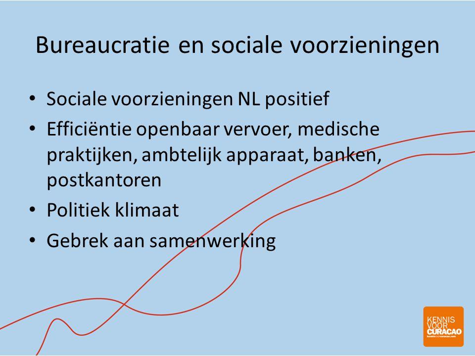 Bureaucratie en sociale voorzieningen • Sociale voorzieningen NL positief • Efficiëntie openbaar vervoer, medische praktijken, ambtelijk apparaat, banken, postkantoren • Politiek klimaat • Gebrek aan samenwerking