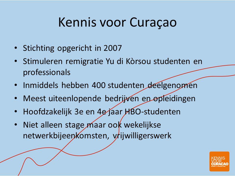 Kennis voor Curaçao • Stichting opgericht in 2007 • Stimuleren remigratie Yu di Kòrsou studenten en professionals • Inmiddels hebben 400 studenten deelgenomen • Meest uiteenlopende bedrijven en opleidingen • Hoofdzakelijk 3e en 4e jaar HBO-studenten • Niet alleen stage maar ook wekelijkse netwerkbijeenkomsten, vrijwilligerswerk