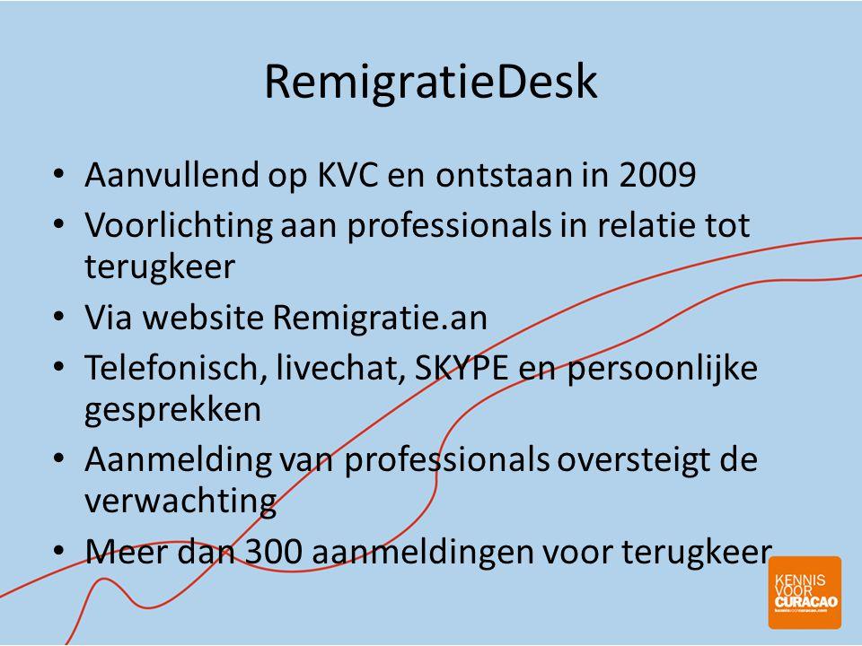 RemigratieDesk • Aanvullend op KVC en ontstaan in 2009 • Voorlichting aan professionals in relatie tot terugkeer • Via website Remigratie.an • Telefonisch, livechat, SKYPE en persoonlijke gesprekken • Aanmelding van professionals oversteigt de verwachting • Meer dan 300 aanmeldingen voor terugkeer